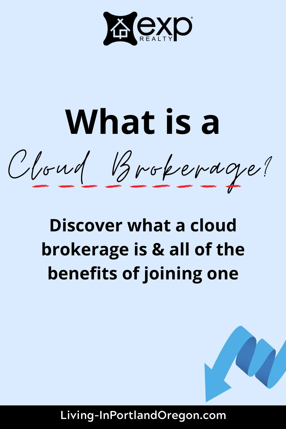 What is a cloud brokerage, eXp Realty